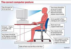 Correct Desk Height For Computer Work The Correct Computer Posture Graphics24