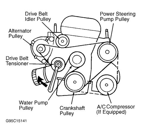 97 ford belt diagram 1997 ford serpentine belt routing and timing belt