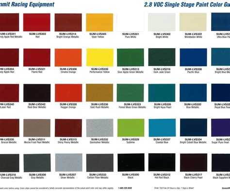 ideas of home depot sherwin williams paint best
