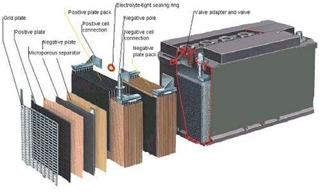 when should i get a new car battery the shocking about car batteries jim s garage