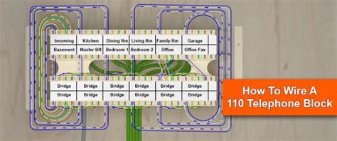 110 block wiring diagram color code 110 get free image