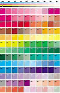 pantone color swatches pms colors swatch color will vary slightly on
