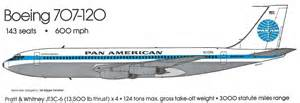 Boeing 707 120 mike machat drawing from pan am an airline and its