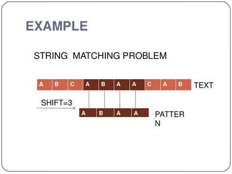 string and pattern matching algorithm ppt string matching algorithms