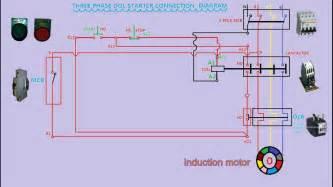 direct online motor starter diagram direct free engine