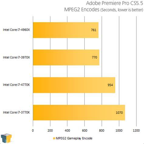 adobe premiere pro use maximum render quality intel core i7 4960x extreme edition review techgage