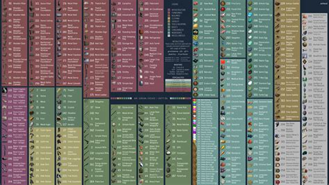ark blueprint list steam community guide entity id chart v195 2