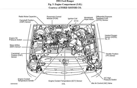 2003 ford escape engine diagram 2003 ford escape 3 0l engine diagram wiring diagrams