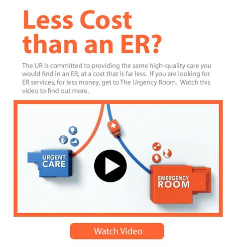 Urgency Room Vadnais Heights by Fast Care Minnesota The Urgency Room