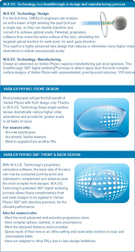 varilux comfort 360 progressive lenses varilux physio and varilux physio 360