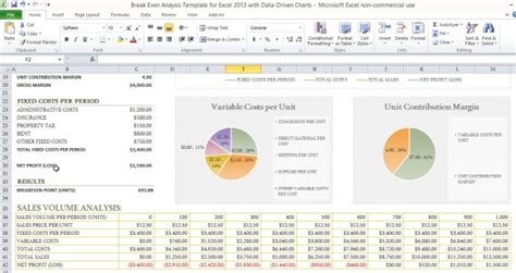 Break Even Analysis Template For Excel 2013 With Data Driven Charts Data Analysis Template Excel