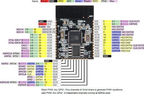 Berkualitas Nodemcu Lua Amica Cp2102 Esp8266 Ai Wifi Development Board esp32 neuer iot chip espressif heise developer