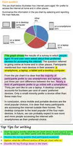 Pie Format Essay by Writing About A Pie Chart Learnenglish Council