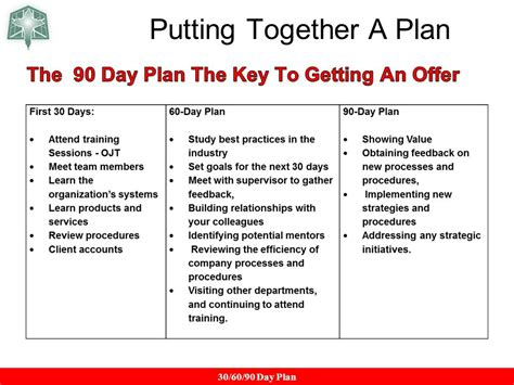 creating the impossible a 90 day program to get your dreams out of your and into the world books the 90 day plan a key to getting an offer ppt