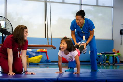 Mba For Physical Therapist by Comprehensive Pediatric Rehabilitation For The Neurologic