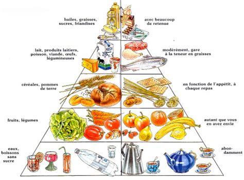 piramide alimentare diabete l