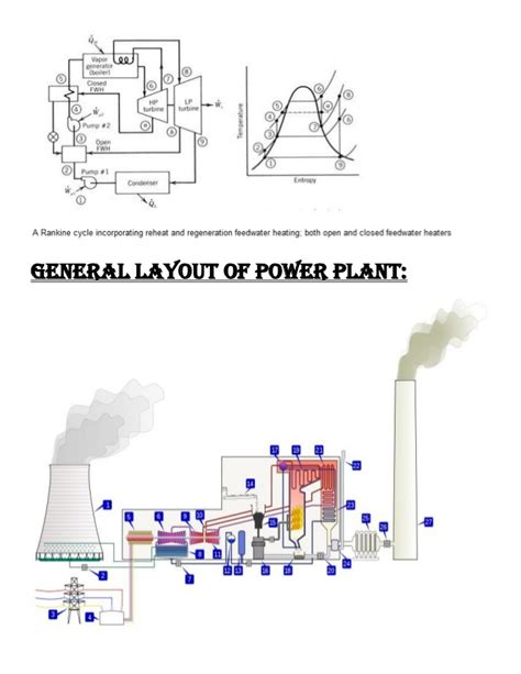 general layout of a thermal power plant ntpc national thermal power corporation sipat mechanical