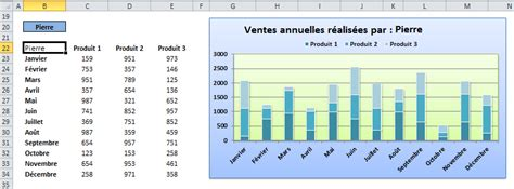 tutoriel excel 2007 tableau croisé dynamique tutoriels excel 2007 224 2013 ao 251 t 2014