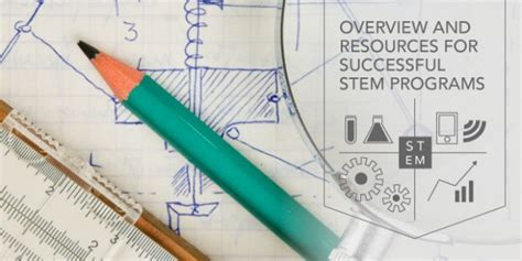 Capella Mba Human Resources by Overview And Resources For Successful Stem Programs