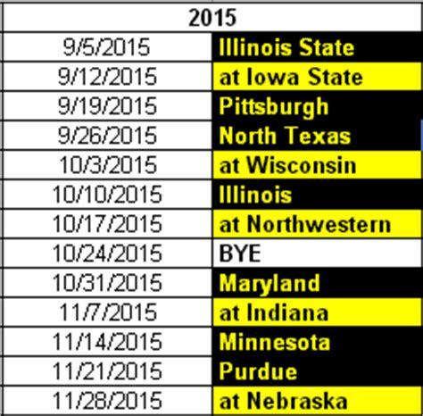 printable schedule ohio state football 2015 university of nebraska football schedule 2015
