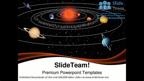 Solar System Earth Powerpoint Templates Themes And Backgrounds Graphic Designs Youtube Solar System Powerpoint Template