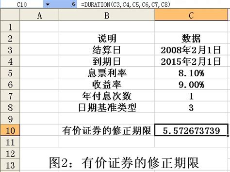 Mba Duration After B by Duration函数 Mba智库百科