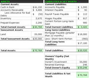 What You Need To Know About Accounting   Alexander & Co.