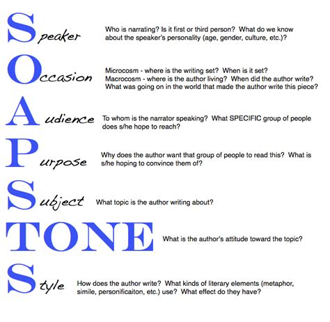 Soapstone Analysis - the soapstone strategy works well when reading a story