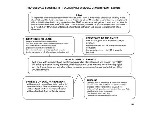 professional development plan sle templates professional learning plan exles search