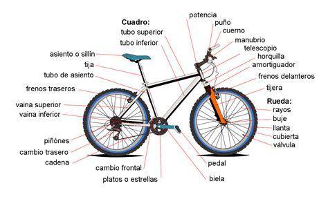 cadena de bicicleta wikipedia diagrama de una bicicleta illustration of wiring diagram