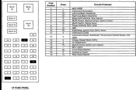 2007 ford taurus fuse box diagram 2007 ford taurus sel fuse box diagram 2000 ford contour