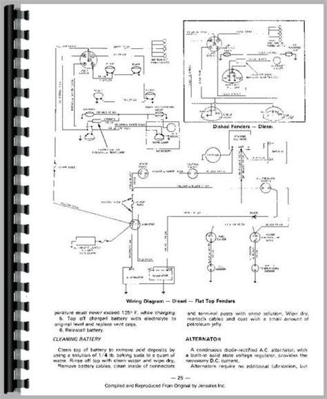 wiring diagram for mey ferguson 65 diagram for plumbing