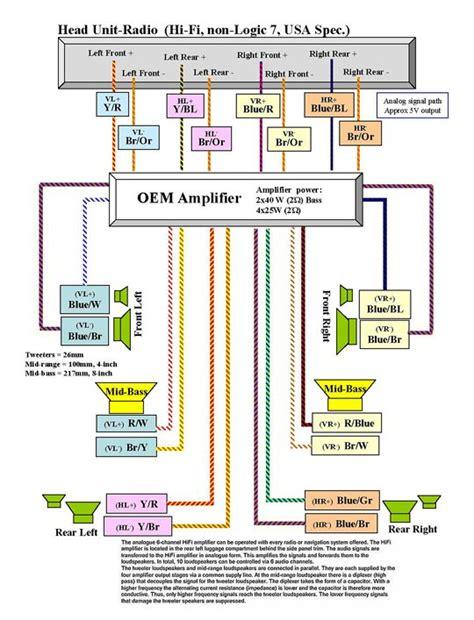 bmw e90 audio wiring diagram bmw oem sistema de audio en e87 e90 e91 e92 bmw car