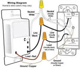 what color is neutral wire no neutral wire in light switch is the 2466sw not going
