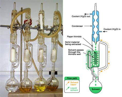 diagram of soxhlet apparatus diagram of soxhlet apparatus go search for tips