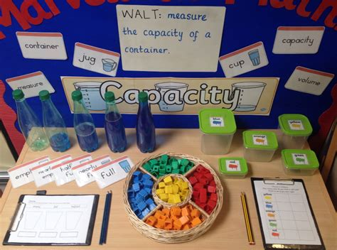 kindergarten pattern activities interactive interactive maths display capacity pinteres