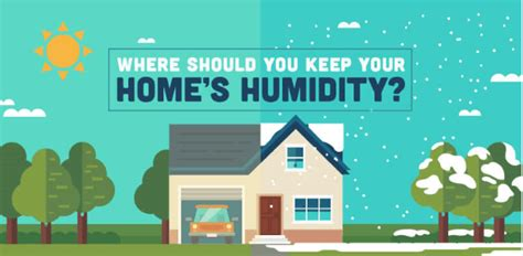 where should you keep your home s humidity infographic