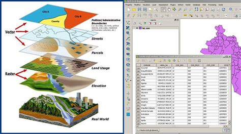 tutorial video qgis tutorial qgis 2 i formati dell informazione geografica