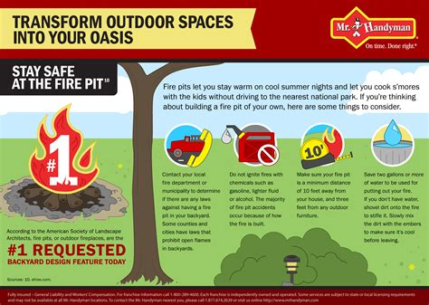 Firepit Safety Stay Safe At The Fire Pit Fire Pit Safety Tips