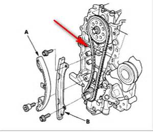 2008 honda accord ex timing belt or timing chain drive