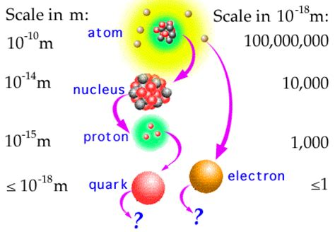 the origin of mass elementary particles and fundamental symmetries books elementary particles