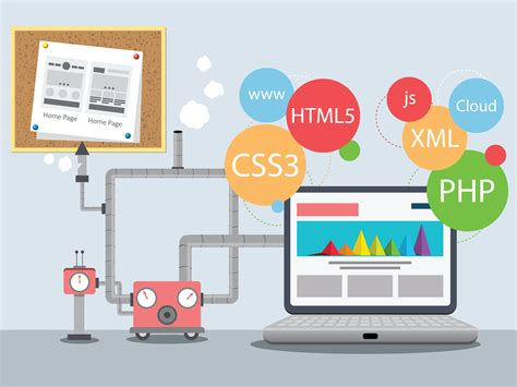 web app homepage design web development