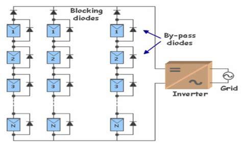 schottky diode zonnepaneel constru 231 227 o de veiculo e eletronica zwame f 243 rum