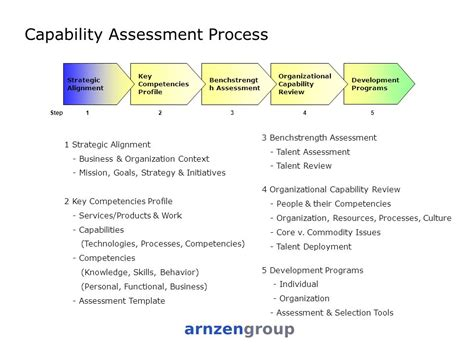capabilities analysis template gallery of capability gap analysis template screen