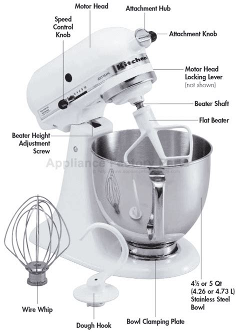 Refrigerators Parts: Kitchenaid Blender Parts