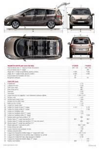 Renault Grand Scenic Length Dimensions Grand Scenic Dimension