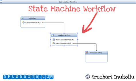 workflow state create state machine workflow in sharepoint 2013 splessons
