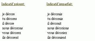 Synonyme De Decorer by Conjugaison Du Verbe Decorer