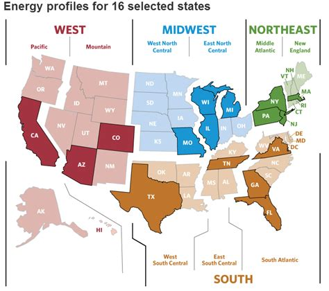 national sample survey reports residential energy consumption survey recs analysis