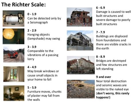 earthquake scale earthquakes and richter scale